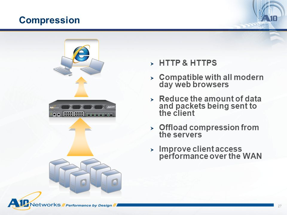 Compression HTTP & HTTPS Compatible with all modern day web browsers