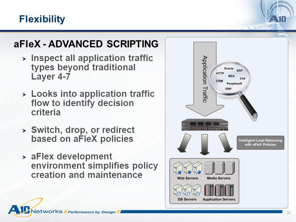 aFleX - ADVANCED SCRIPTING