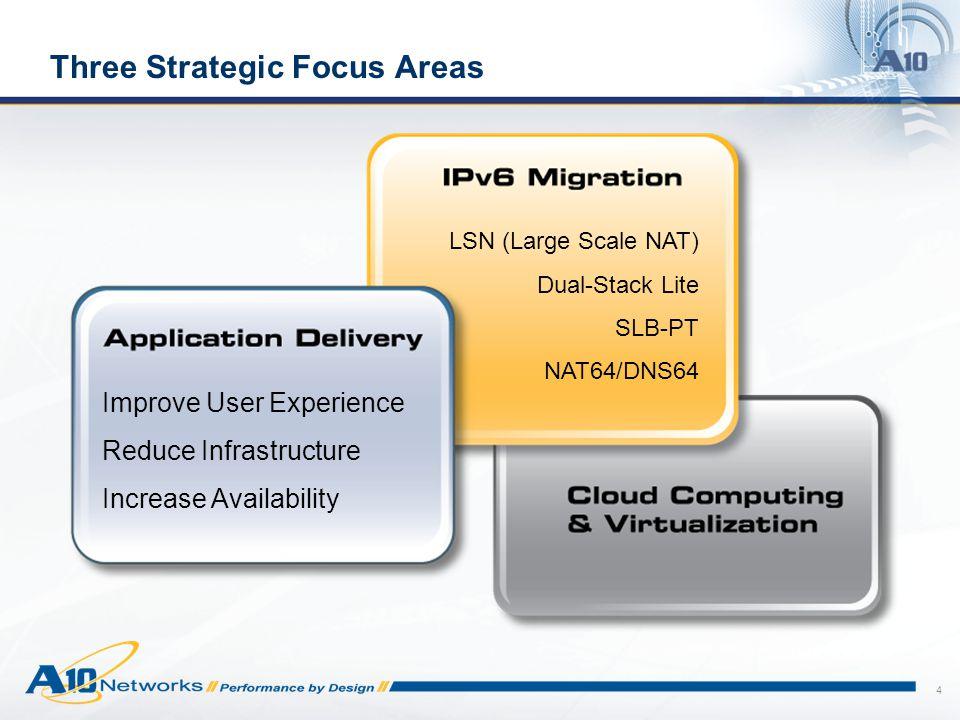 Three Strategic Focus Areas