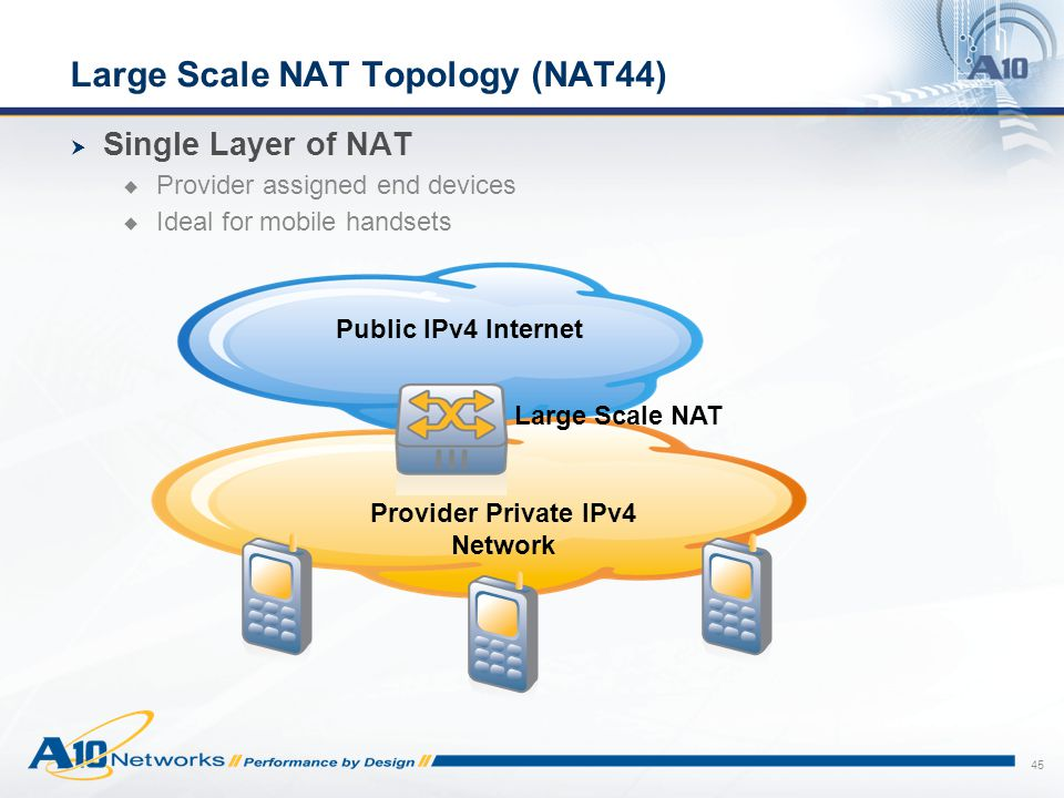 Large Scale NAT Topology (NAT44)