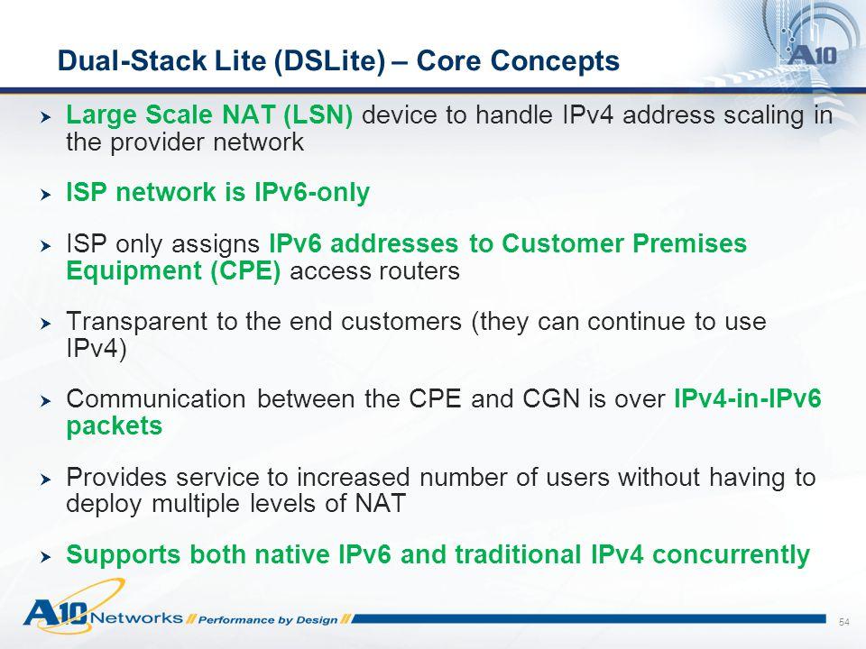 Dual-Stack Lite (DSLite) – Core Concepts
