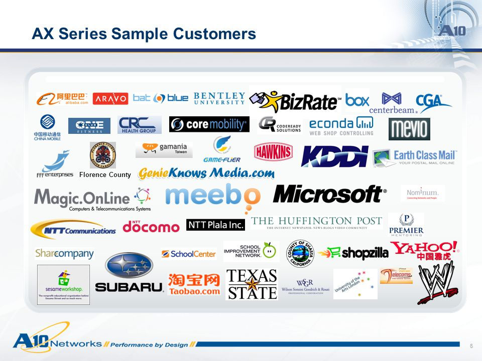 AX Series Sample Customers
