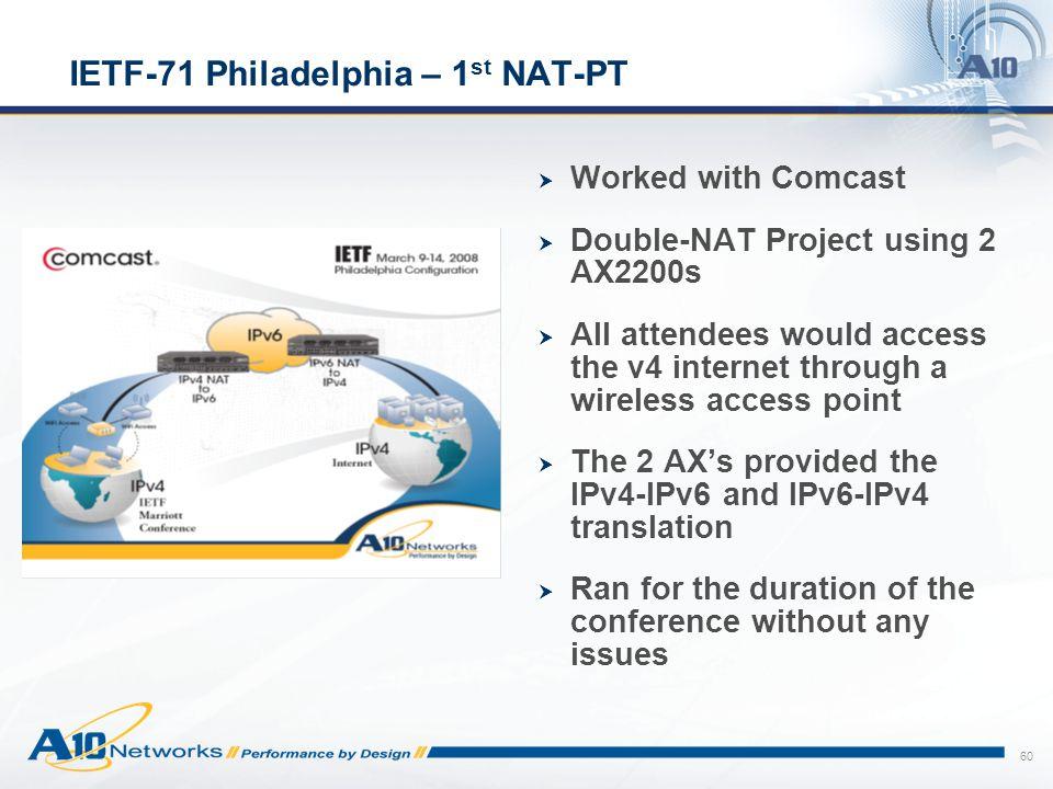 IETF-71 Philadelphia – 1st NAT-PT