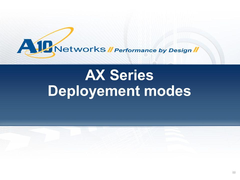 AX Series Deployement modes