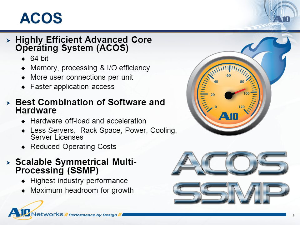 ACOS Highly Efficient Advanced Core Operating System (ACOS)