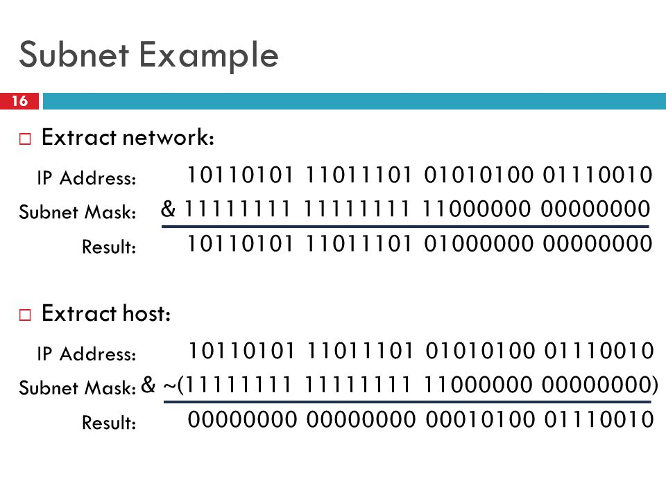 Subnet Example Extract network: Extract host: IP Address: