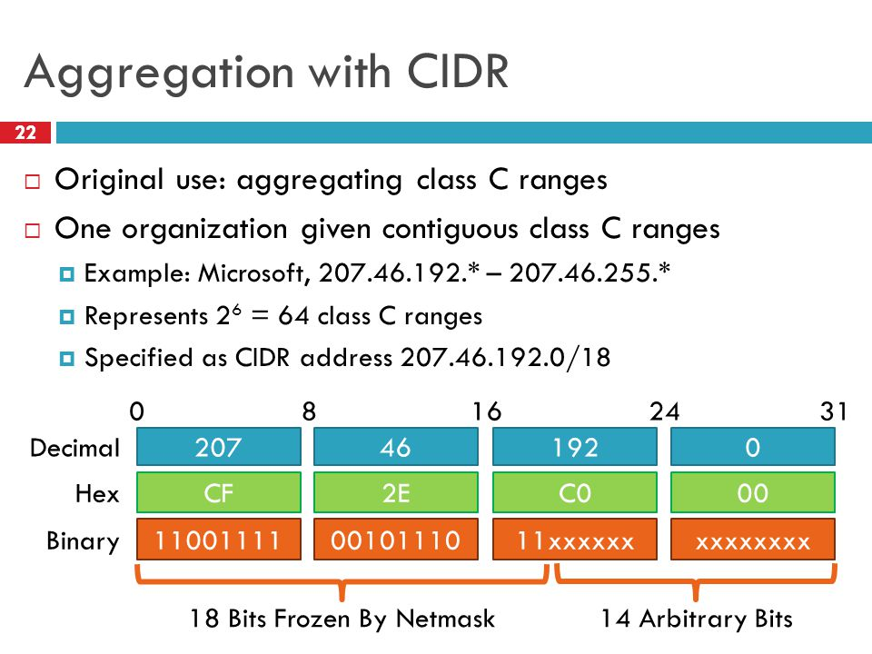 Aggregation with CIDR Original use: aggregating class C ranges