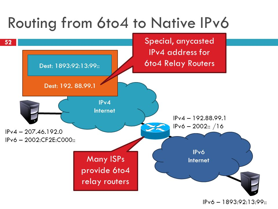 Routing from 6to4 to Native IPv6