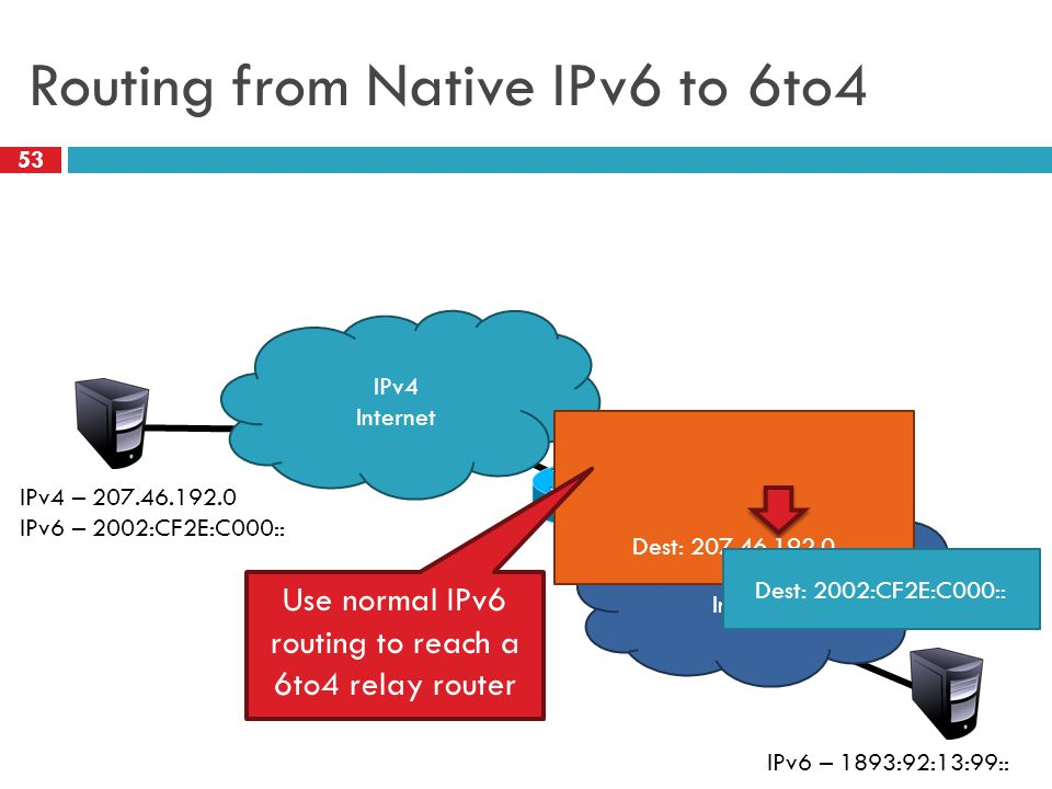 Routing from Native IPv6 to 6to4