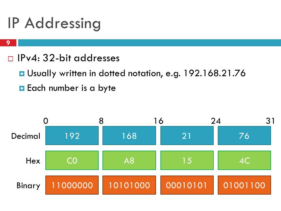 IP Addressing IPv4: 32-bit addresses
