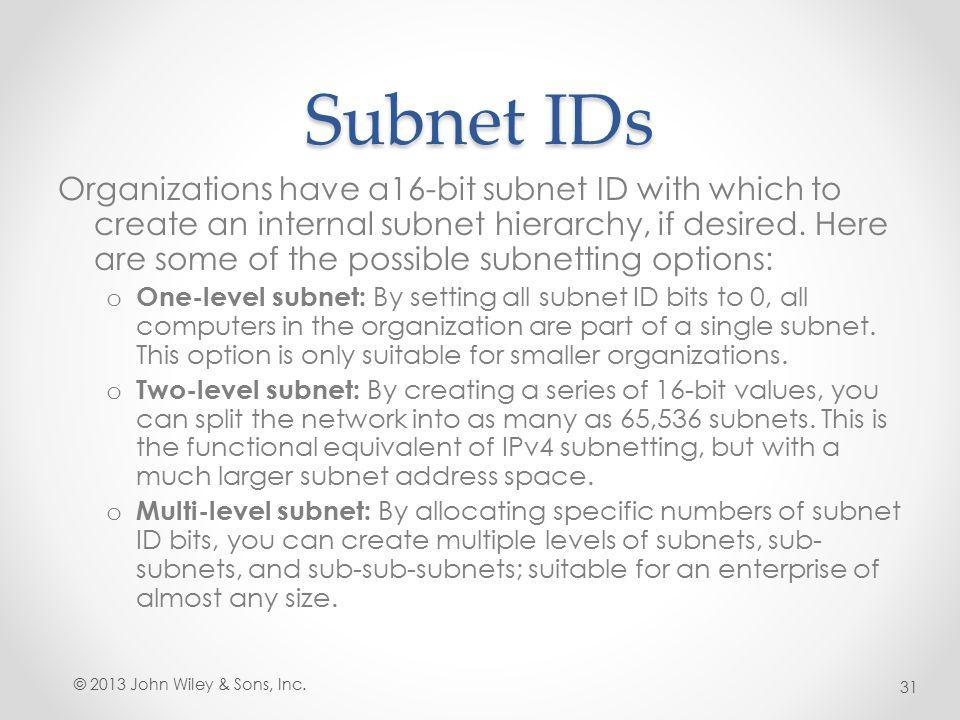 Subnet IDs