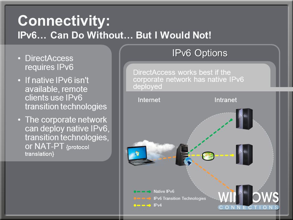 Connectivity: IPv6… Can Do Without… But I Would Not!