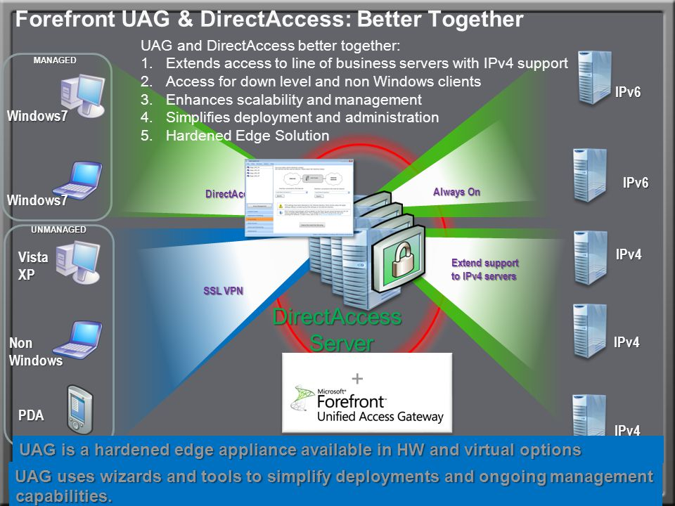 Forefront UAG & DirectAccess: Better Together