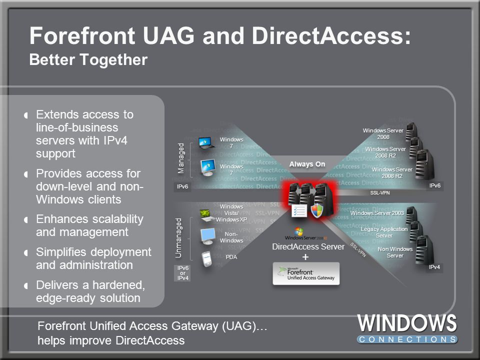 Forefront UAG and DirectAccess: Better Together