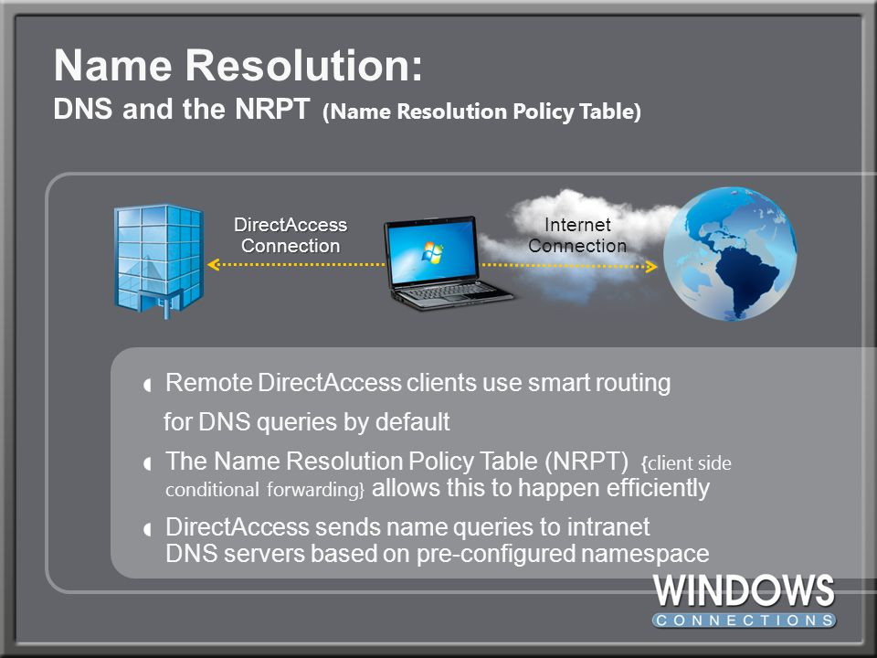 Name Resolution: DNS and the NRPT (Name Resolution Policy Table)