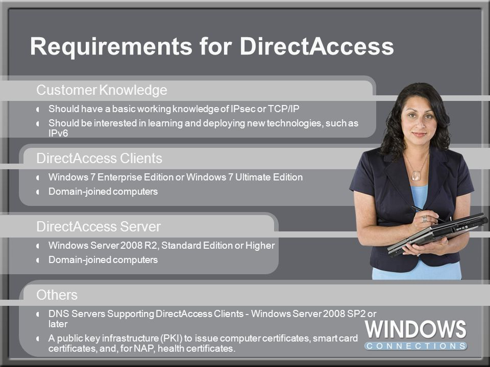 Requirements for DirectAccess