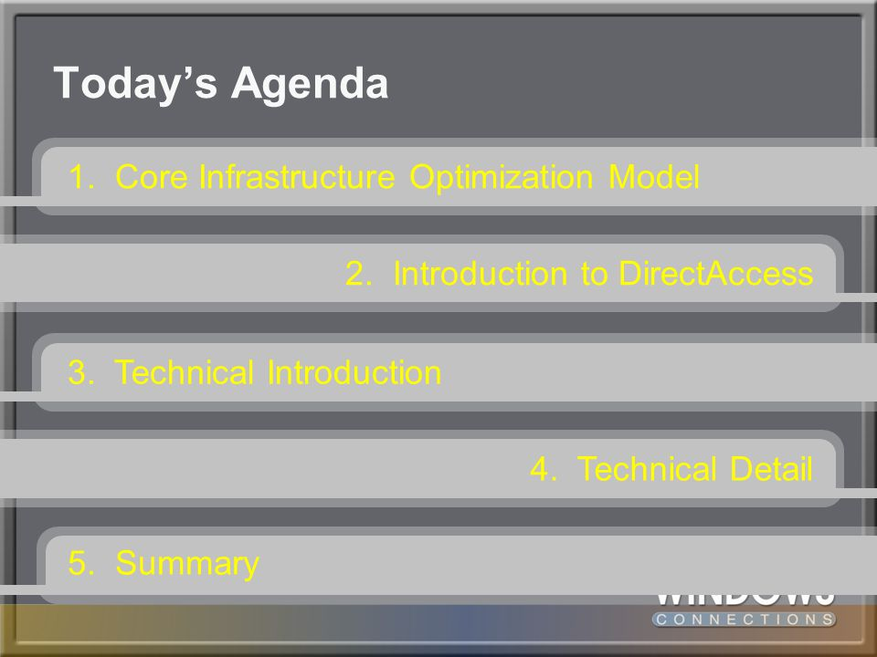Today's Agenda 1. Core Infrastructure Optimization Model