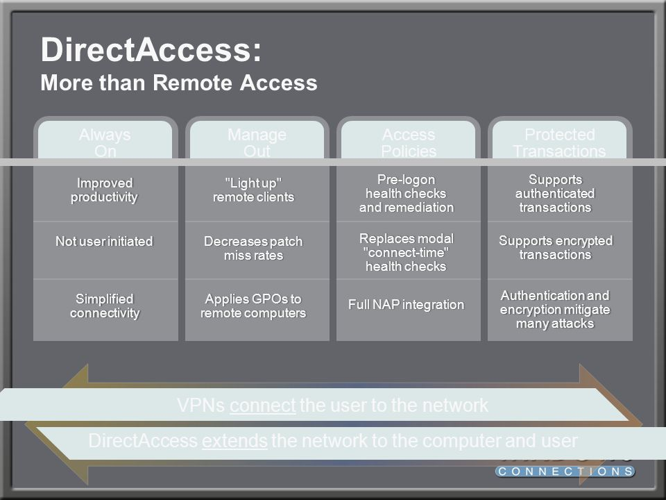 DirectAccess: More than Remote Access