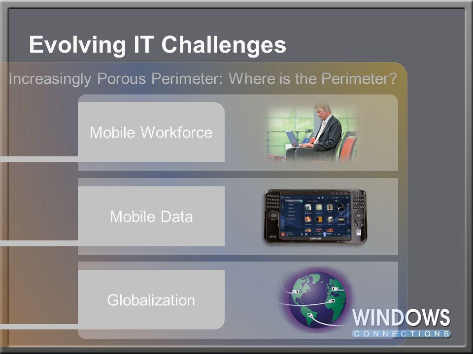 Evolving IT Challenges