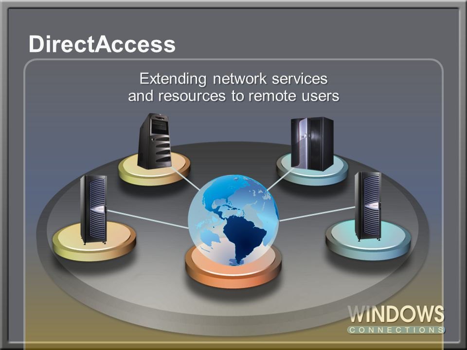 Extending network services and resources to remote users