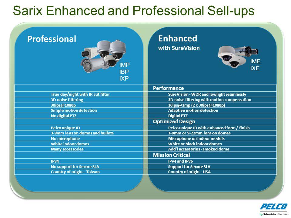 Sarix Enhanced and Professional Sell-ups