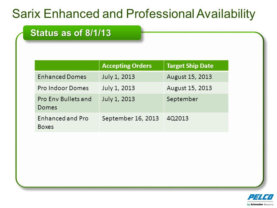 Sarix Enhanced and Professional Availability