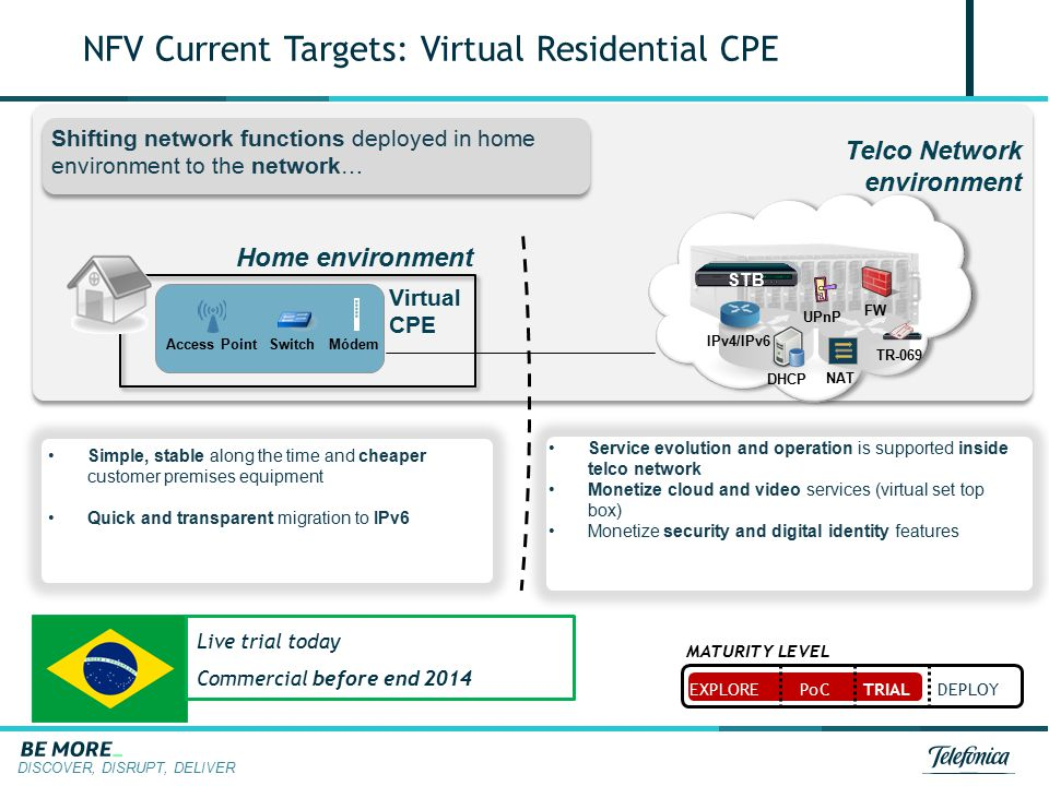 NFV Current Targets: Virtual Residential CPE