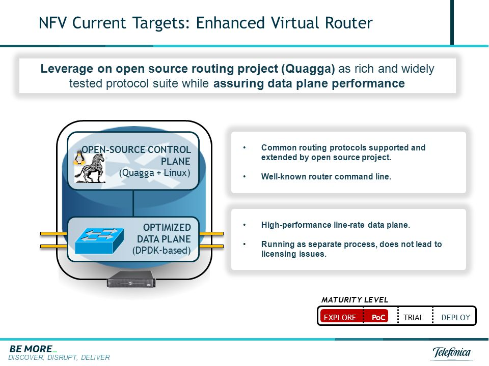 NFV Current Targets: Enhanced Virtual Router