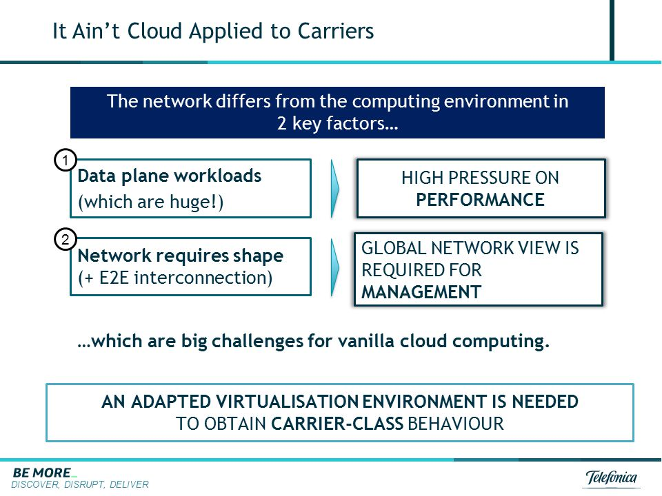 It Ain't Cloud Applied to Carriers