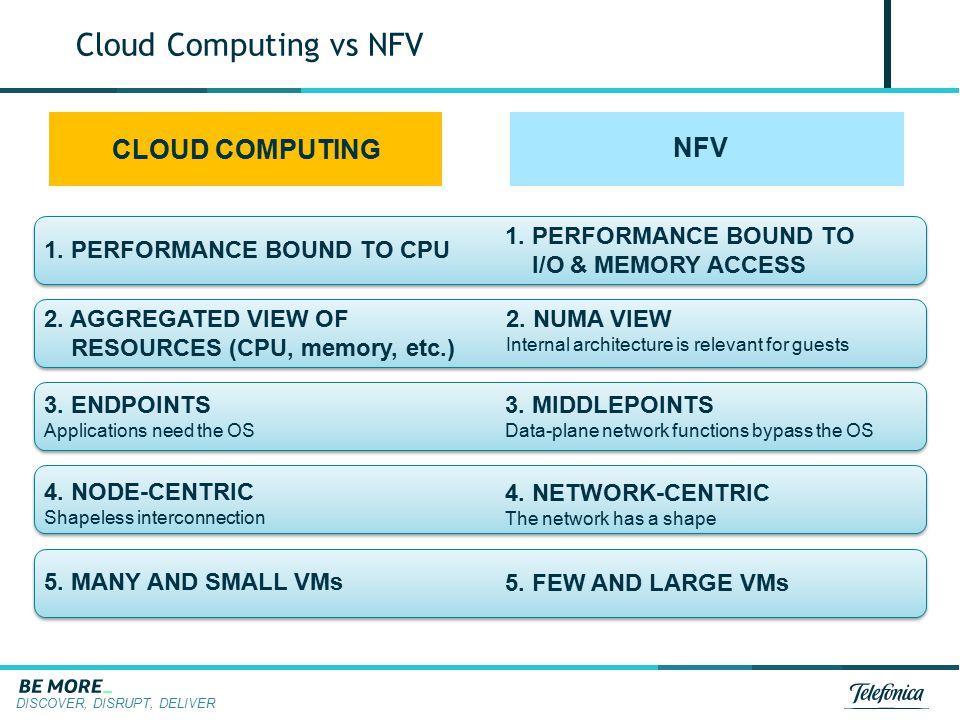 Cloud Computing vs NFV CLOUD COMPUTING NFV 1. PERFORMANCE BOUND TO CPU