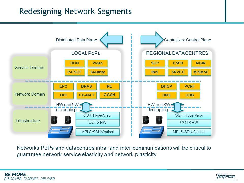 Redesigning Network Segments