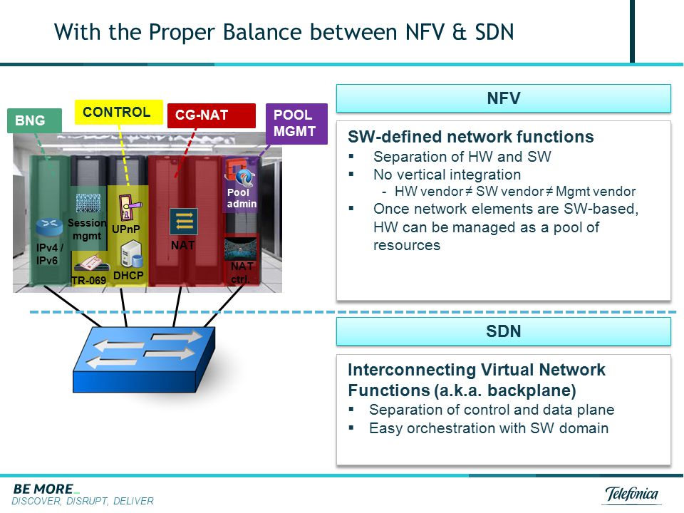 With the Proper Balance between NFV & SDN