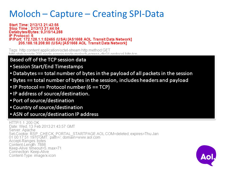 Moloch – Capture – Creating SPI-Data