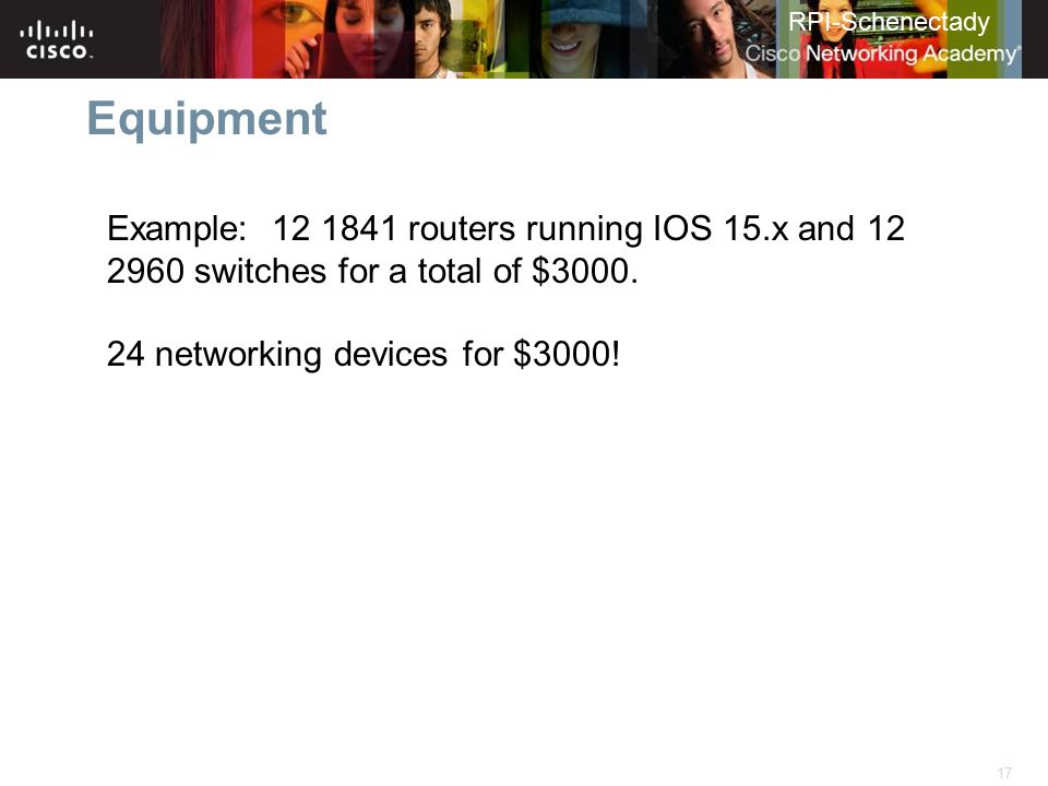 Equipment Example: 12 1841 routers running IOS 15.x and 12 2960 switches for a total of $3000.