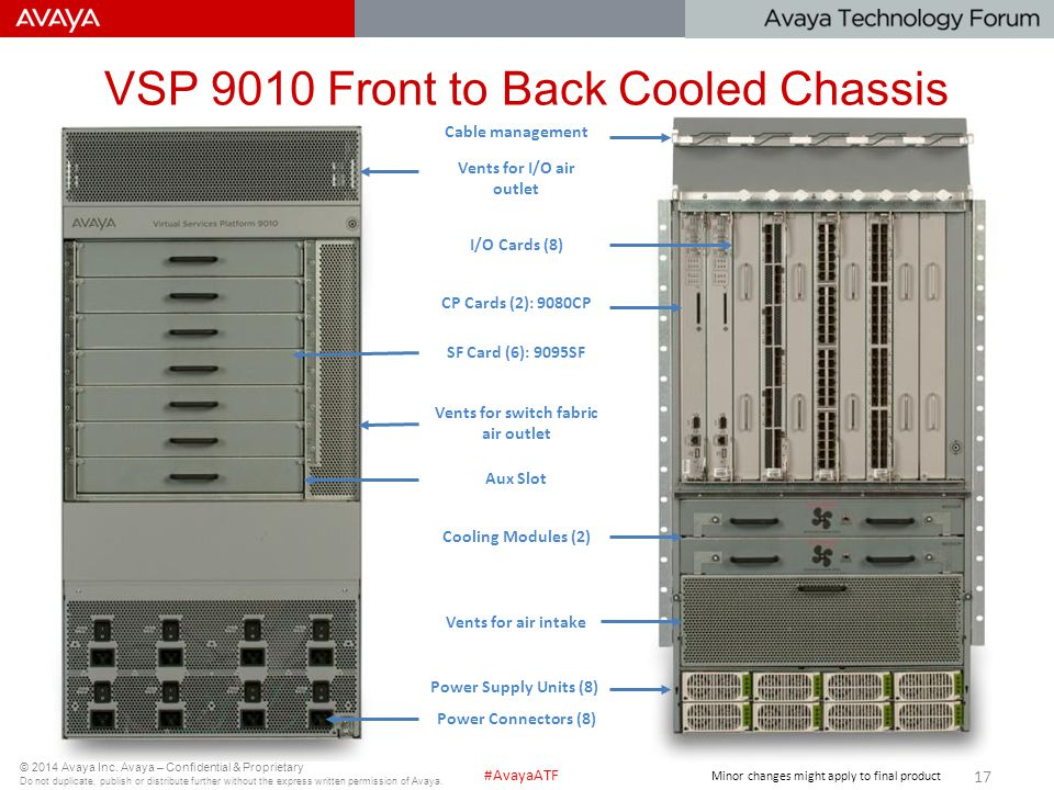 VSP 9010 Front to Back Cooled Chassis