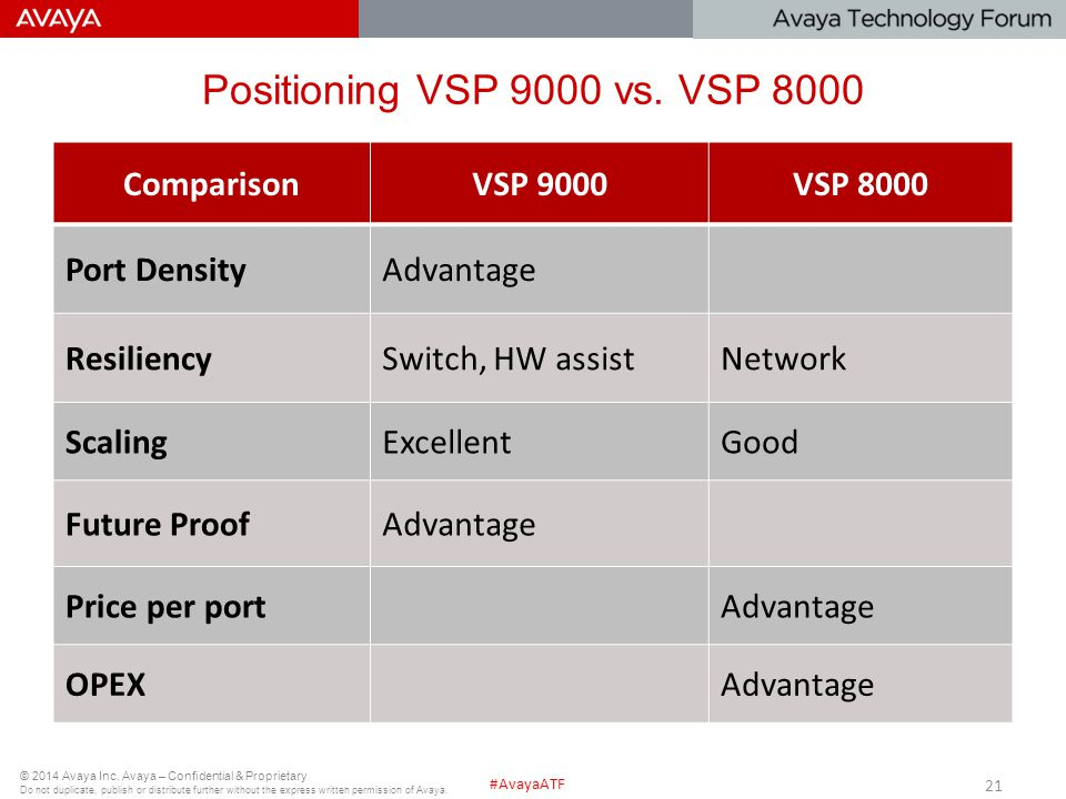 Positioning VSP 9000 vs. VSP 8000 Comparison VSP 9000 VSP 8000