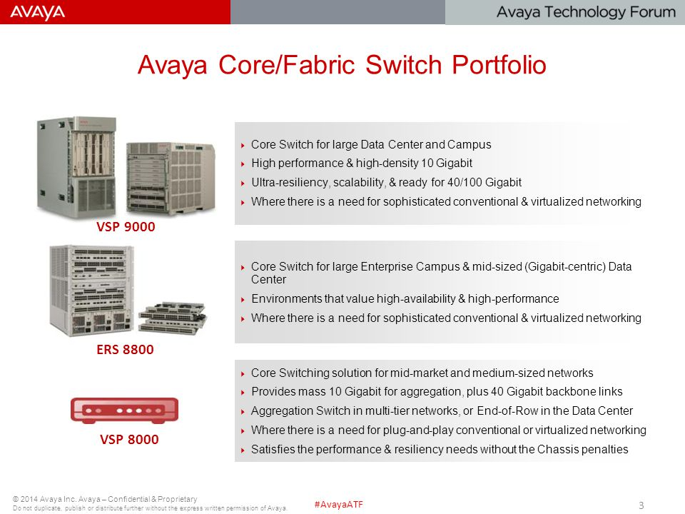 Avaya Core/Fabric Switch Portfolio