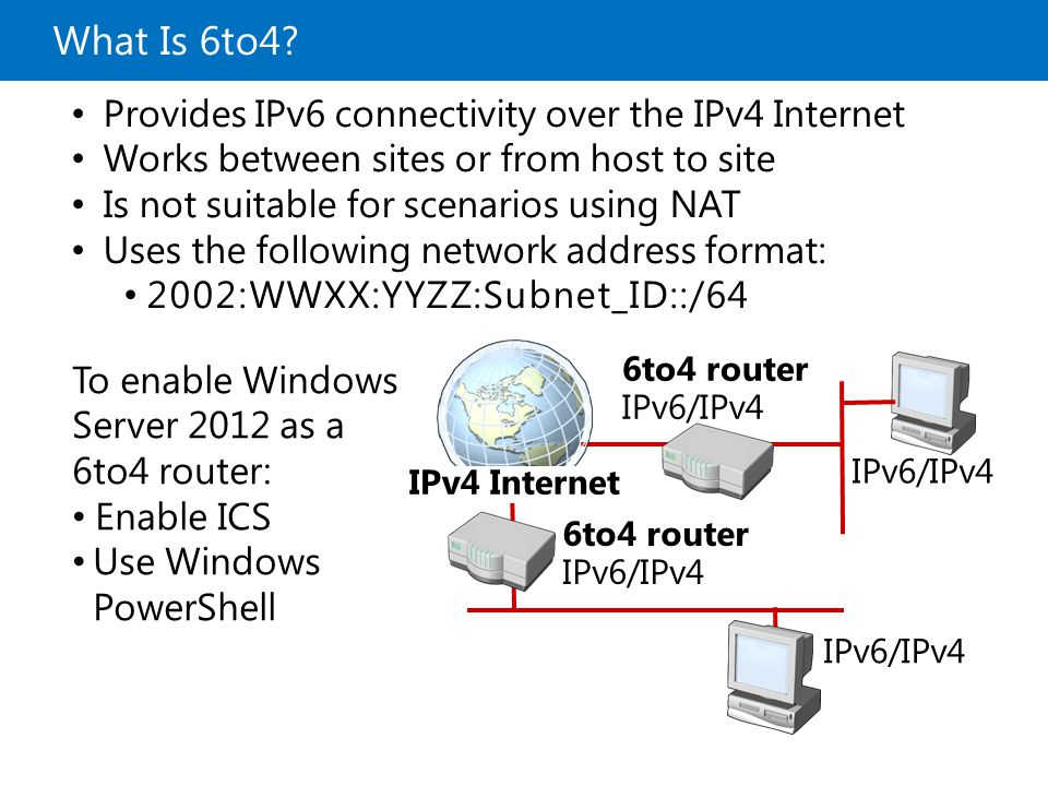 What Is 6to4 Provides IPv6 connectivity over the IPv4 Internet