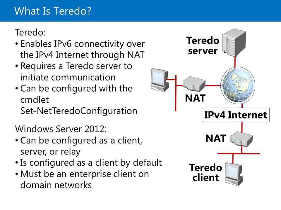 What Is Teredo Teredo server NAT IPv4 Internet NAT Teredo client