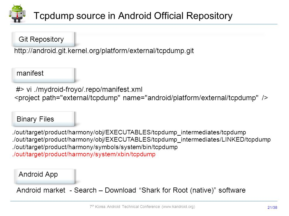 Tcpdump source in Android Official Repository