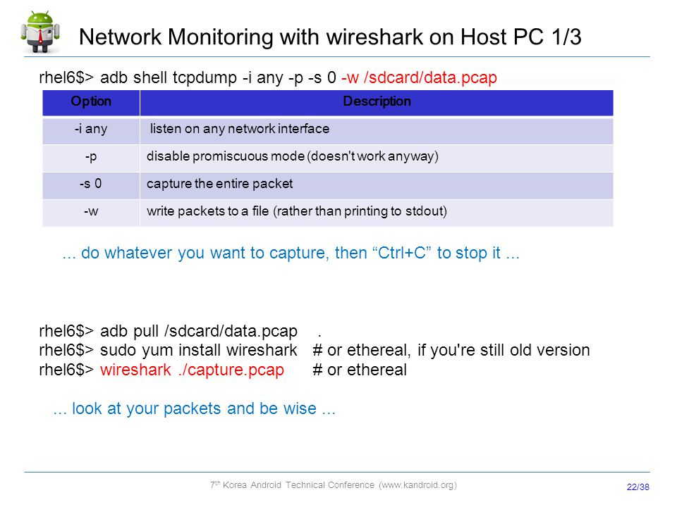 Network Monitoring with wireshark on Host PC 1/3