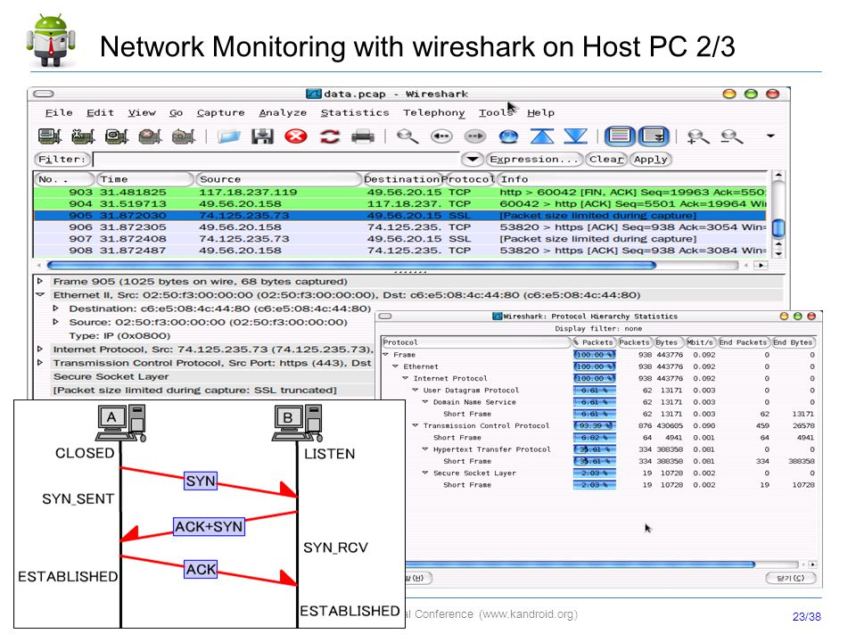 Network Monitoring with wireshark on Host PC 2/3