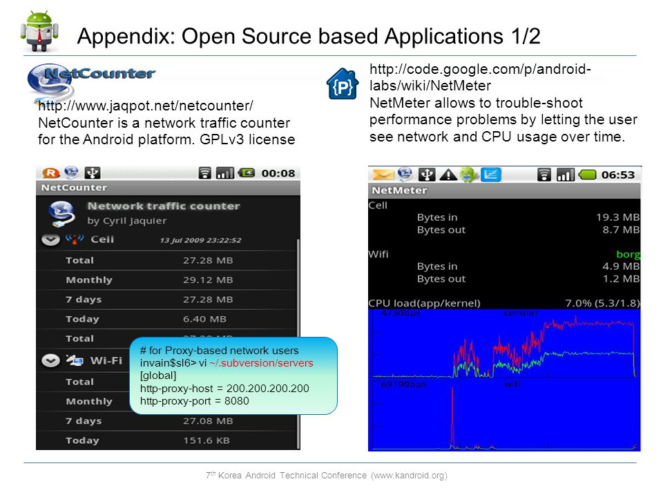 Appendix: Open Source based Applications 1/2