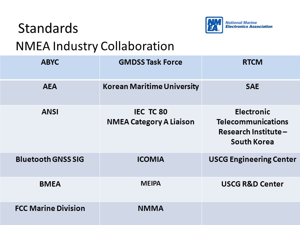 Standards NMEA Industry Collaboration ABYC GMDSS Task Force RTCM AEA