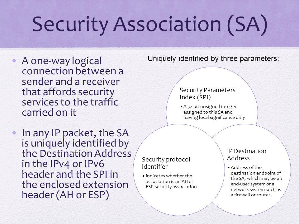 Security Association (SA)