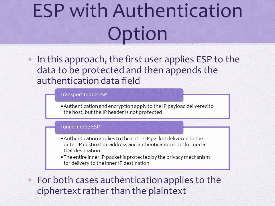 ESP with Authentication Option