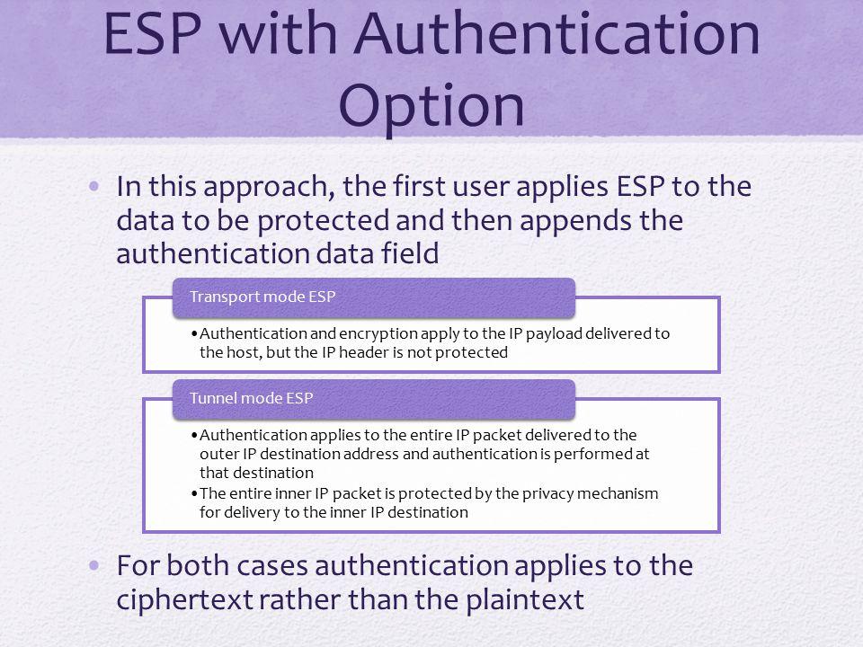 ESP with Authentication Option