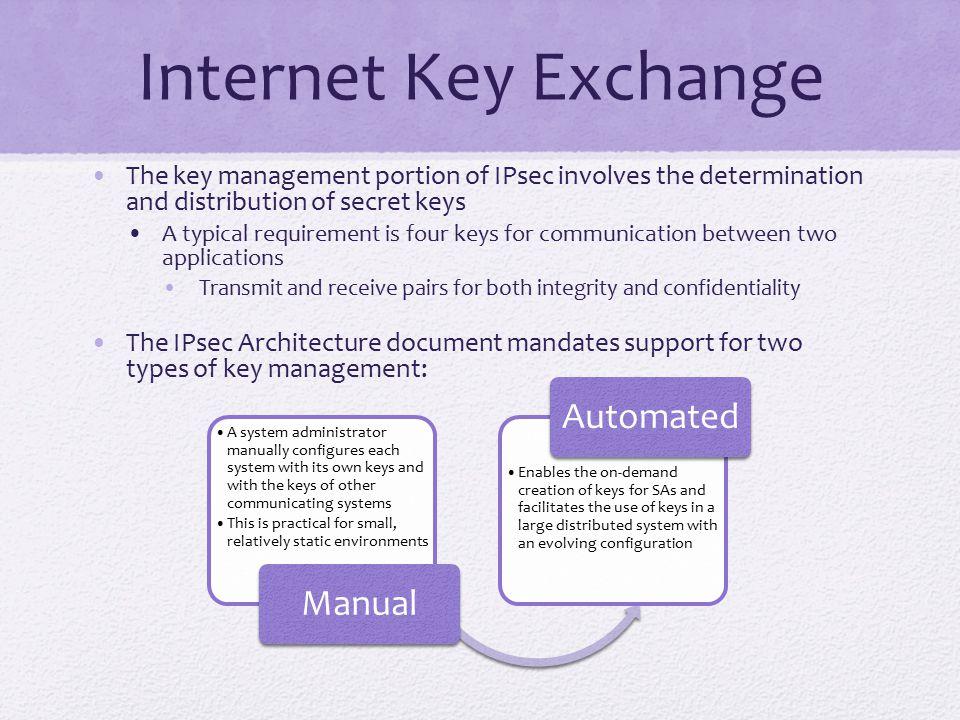 Internet Key Exchange Automated Manual