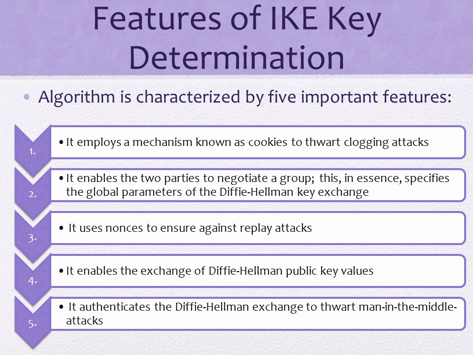 Features of IKE Key Determination