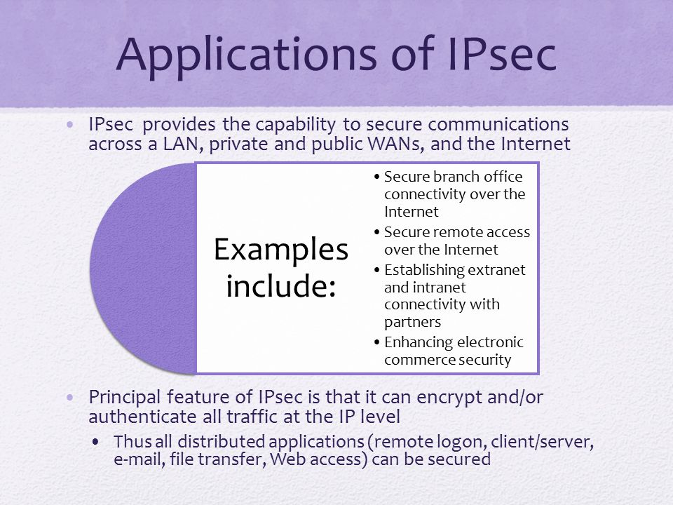 Applications of IPsec Examples include: